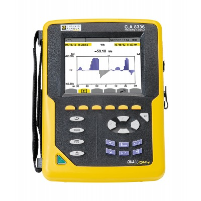 Анализатор качества электроэнергии C.A 8336